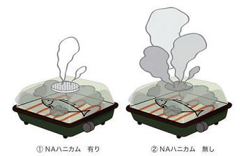 酸化触媒(白金触媒)・NAハニカムの動作イメージ(2):フィッシュロースター
